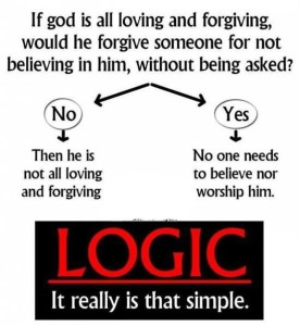 Logic of prayer