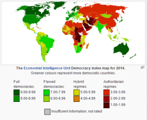 World Democracy Index 2014