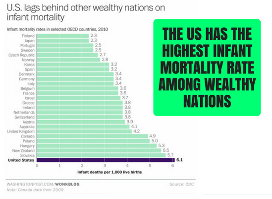oecd-infant-mortality