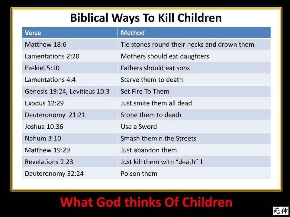Kill Children